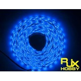 LED quantity per strip
